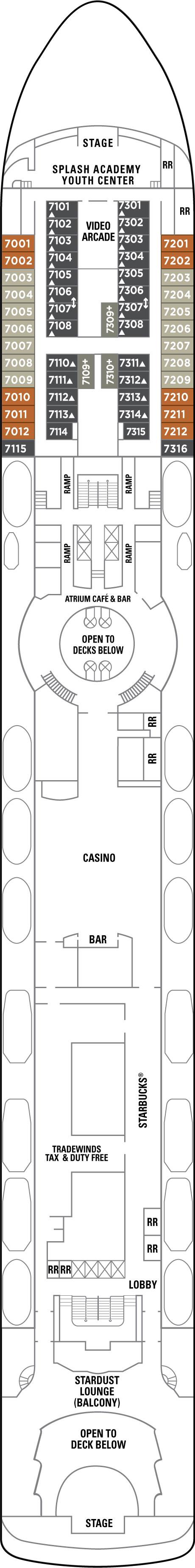 Room Location